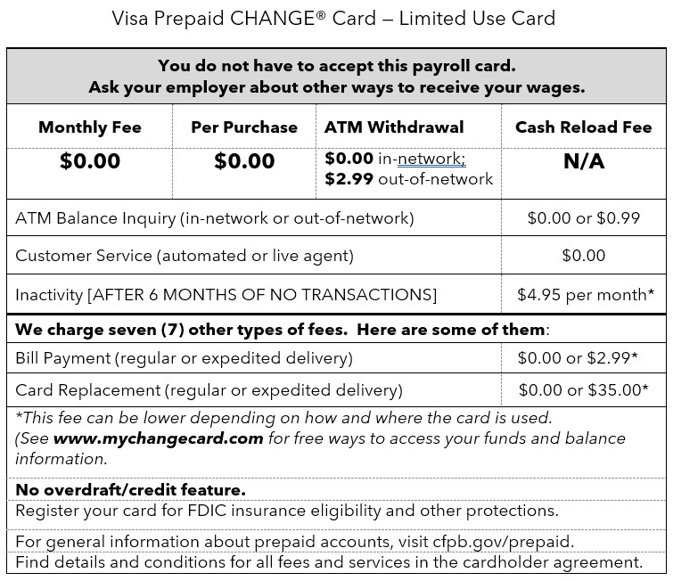 CHANGE card - Short form disclosure Limited Use card